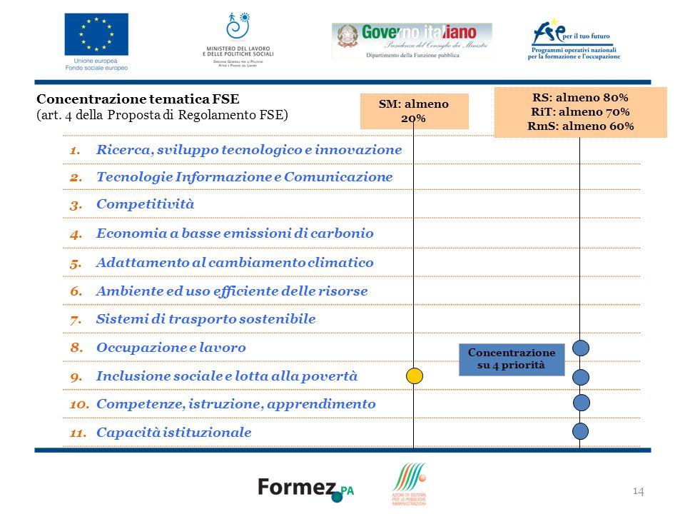 14 Concentrazione tematica FSE (art.