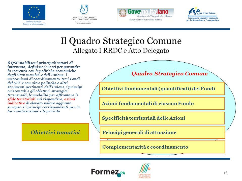 16 Il Quadro Strategico Comune Allegato I RRDC e Atto Delegato Obiettivi tematici Obiettivi fondamentali (quantificati) dei Fondi Azioni fondamentali di ciascun Fondo Principi generali di attuazione Complementarità e coordinamento Quadro Strategico Comune Il QSC stabilisce i principali settori di intervento, definisce i mezzi per garantire la coerenza con le politiche economiche degli Stati membri e dell Unione, i meccanismi di coordinamento tra i Fondi del QSC e con altre politiche e altri strumenti pertinenti dell Unione, i principi orizzontali e gli obiettivi strategici trasversali, le modalità per affrontare le sfide territoriali cui rispondere, azioni indicative di elevato valore aggiunto europeo e i principi corrispondenti per la loro realizzazione e le priorità Specificità territoriali delle Azioni