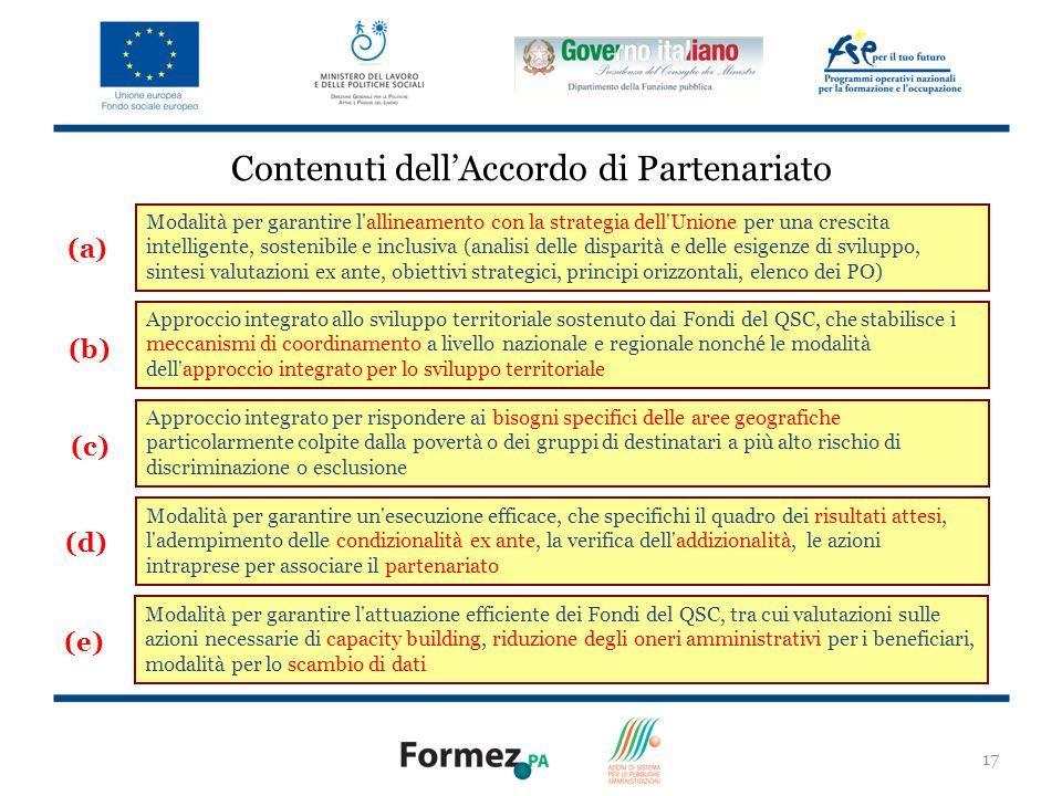 17 Contenuti dellAccordo di Partenariato Modalità per garantire l allineamento con la strategia dell Unione per una crescita intelligente, sostenibile e inclusiva (analisi delle disparità e delle esigenze di sviluppo, sintesi valutazioni ex ante, obiettivi strategici, principi orizzontali, elenco dei PO) Approccio integrato allo sviluppo territoriale sostenuto dai Fondi del QSC, che stabilisce i meccanismi di coordinamento a livello nazionale e regionale nonché le modalità dell approccio integrato per lo sviluppo territoriale Approccio integrato per rispondere ai bisogni specifici delle aree geografiche particolarmente colpite dalla povertà o dei gruppi di destinatari a più alto rischio di discriminazione o esclusione Modalità per garantire un esecuzione efficace, che specifichi il quadro dei risultati attesi, l adempimento delle condizionalità ex ante, la verifica dell addizionalità, le azioni intraprese per associare il partenariato Modalità per garantire l attuazione efficiente dei Fondi del QSC, tra cui valutazioni sulle azioni necessarie di capacity building, riduzione degli oneri amministrativi per i beneficiari, modalità per lo scambio di dati (a) (b) (c) (d) (e)