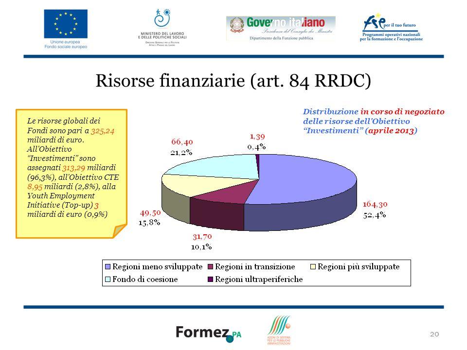 20 Risorse finanziarie (art.
