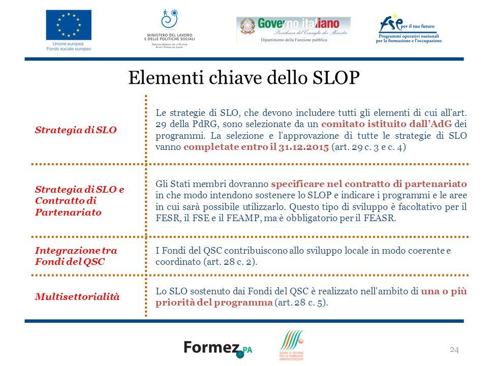 24 Elementi chiave dello SLOP Strategia di SLO Le strategie di SLO, che devono includere tutti gli elementi di cui all art.