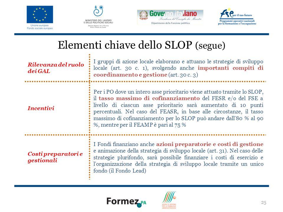 25 Elementi chiave dello SLOP (segue) Rilevanza del ruolo dei GAL I gruppi di azione locale elaborano e attuano le strategie di sviluppo locale (art.