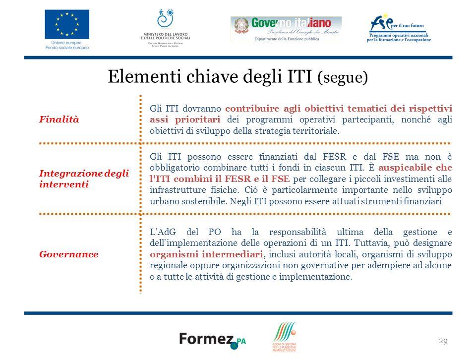 29 Elementi chiave degli ITI (segue) Finalità Gli ITI dovranno contribuire agli obiettivi tematici dei rispettivi assi prioritari dei programmi operativi partecipanti, nonché agli obiettivi di sviluppo della strategia territoriale.