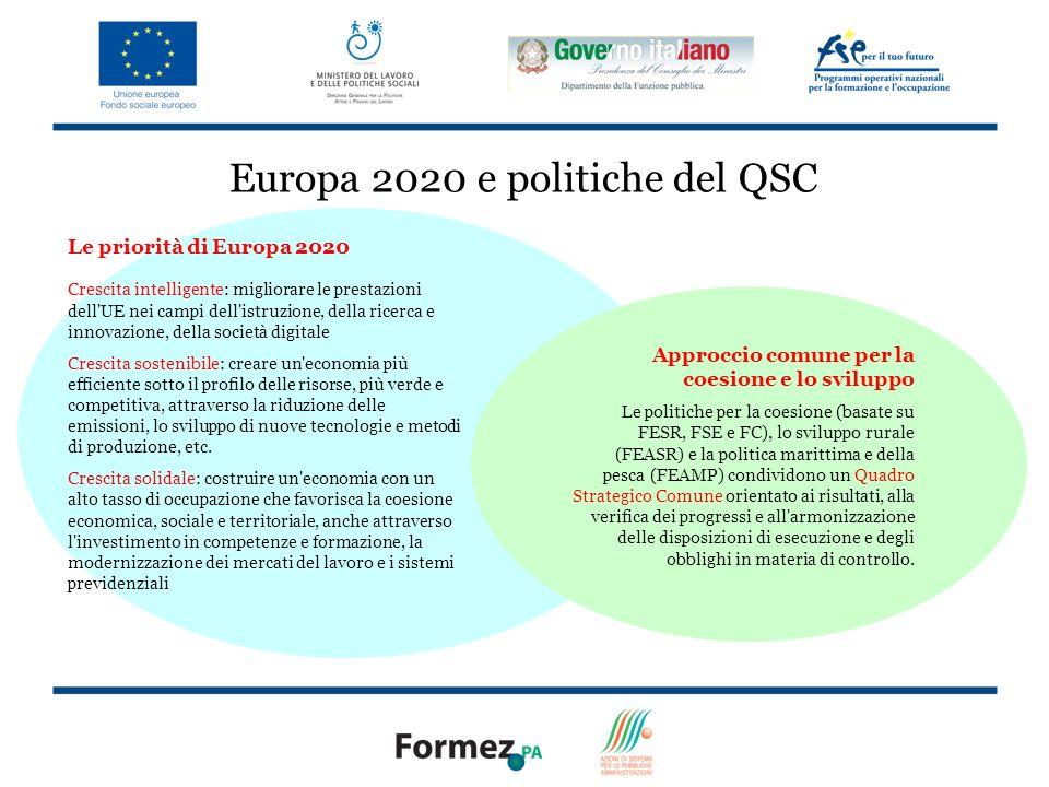 3 Europa 2020 e politiche del QSC Le priorità di Europa 2020 Crescita intelligente: migliorare le prestazioni dell UE nei campi dell istruzione, della ricerca e innovazione, della società digitale Crescita sostenibile: creare un economia più efficiente sotto il profilo delle risorse, più verde e competitiva, attraverso la riduzione delle emissioni, lo sviluppo di nuove tecnologie e metodi di produzione, etc.
