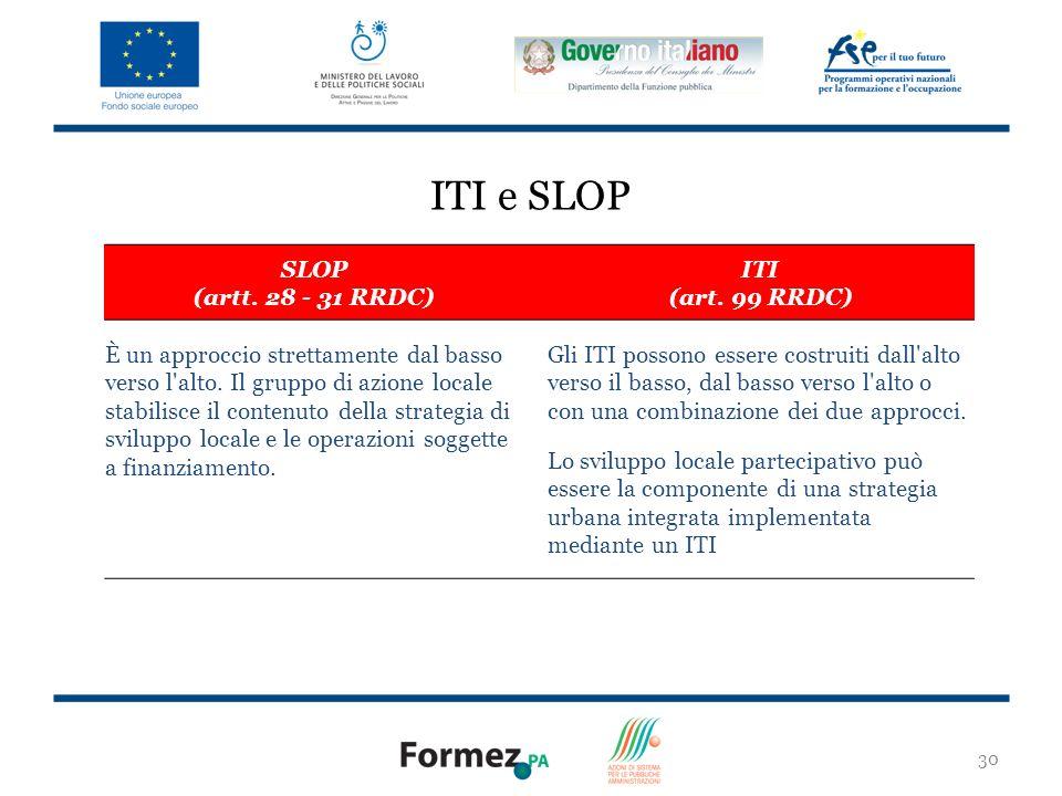 30 ITI e SLOP SLOP (artt.28 - 31 RRDC) ITI (art.