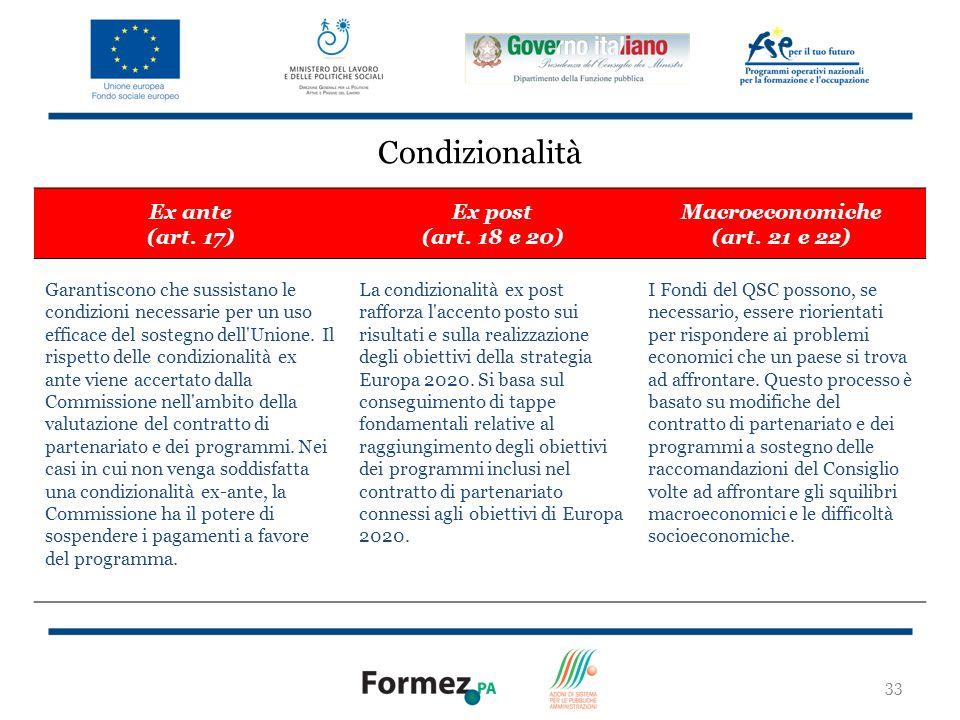 33 Condizionalità Ex ante (art.17) Ex post (art. 18 e 20) Macroeconomiche (art.