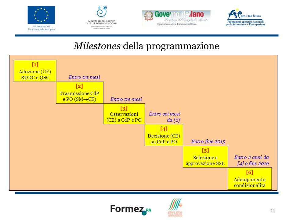 40 Milestones della programmazione [1] Adozione (UE) RDDC e QSCEntro tre mesi [2] Trasmissione CdP e PO (SM CE) Entro tre mesi [3] Osservazioni (CE) a CdP e PO Entro sei mesi da [2] [4] Decisione (CE) su CdP e POEntro fine 2015 [5] Selezione e approvazione SSL Entro 2 anni da [4] o fine 2016 [6] Adempimento condizionalità