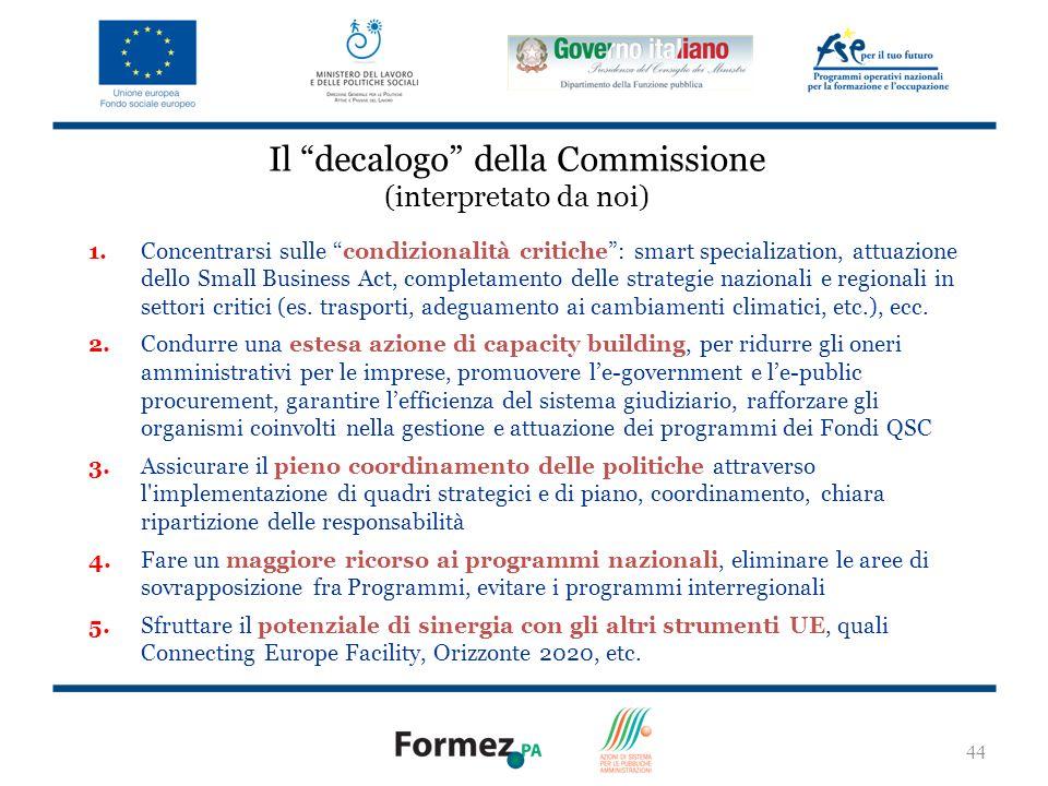 44 Il decalogo della Commissione (interpretato da noi) 1.Concentrarsi sulle condizionalità critiche: smart specialization, attuazione dello Small Business Act, completamento delle strategie nazionali e regionali in settori critici (es.