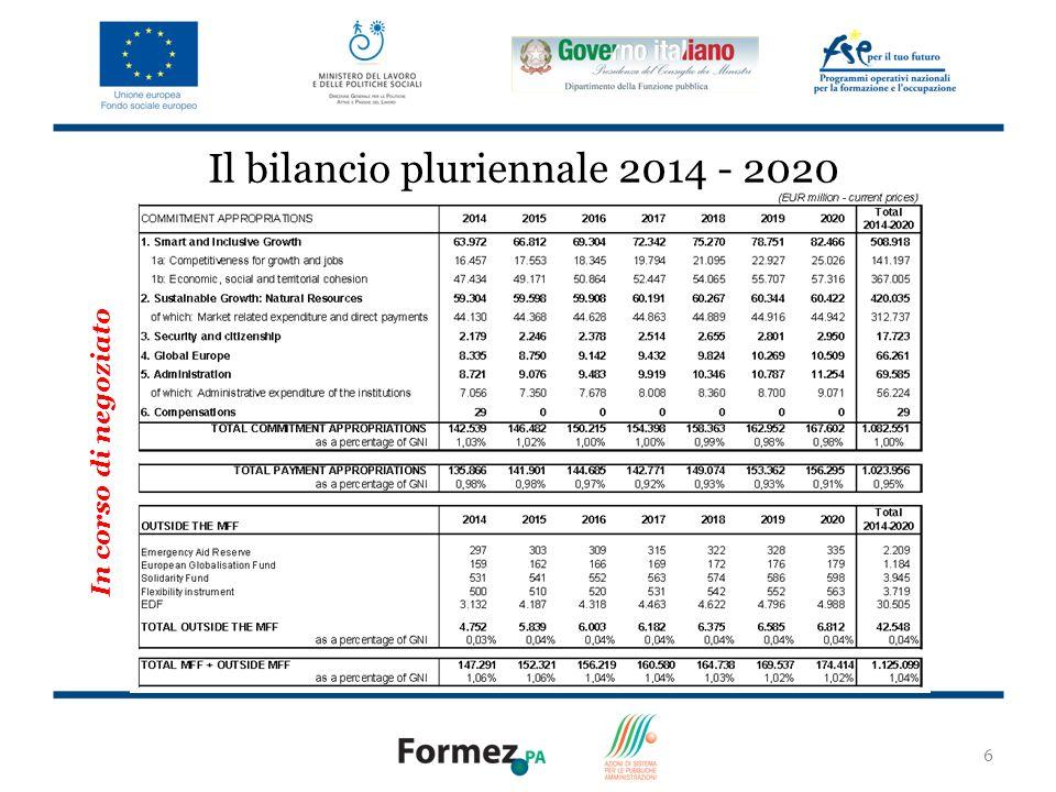 6 Il bilancio pluriennale 2014 - 2020 In corso di negoziato