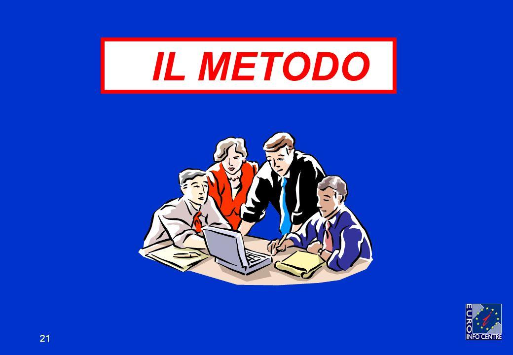 21 IL METODO