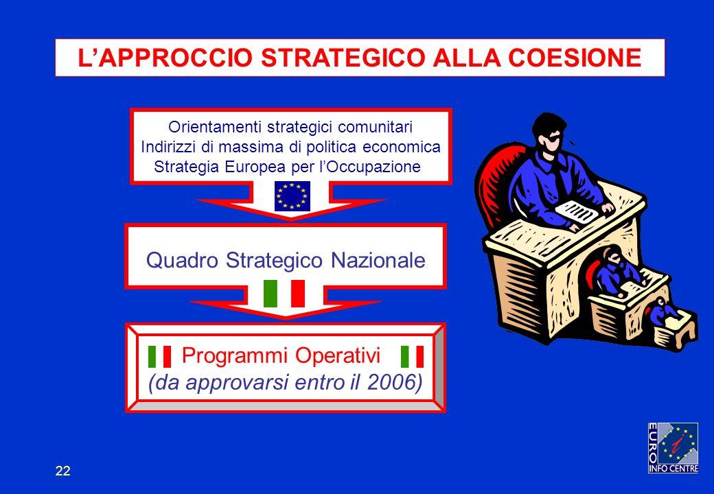 22 LAPPROCCIO STRATEGICO ALLA COESIONE Quadro Strategico Nazionale Orientamenti strategici comunitari Indirizzi di massima di politica economica Strategia Europea per lOccupazione Programmi Operativi (da approvarsi entro il 2006)