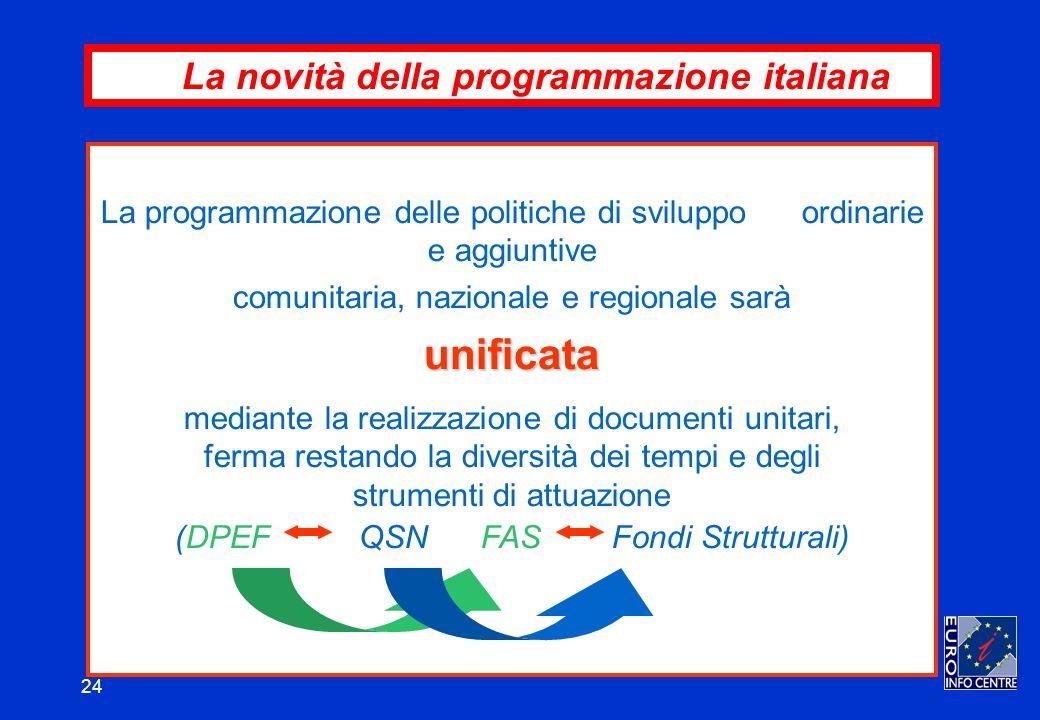 24 La novità della programmazione italiana La programmazione delle politiche di sviluppo ordinarie e aggiuntive comunitaria, nazionale e regionale saràunificata mediante la realizzazione di documenti unitari, ferma restando la diversità dei tempi e degli strumenti di attuazione (DPEF QSN FAS Fondi Strutturali)