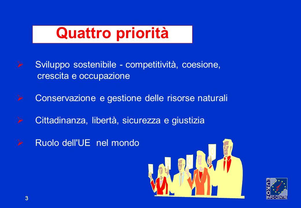 3 Sviluppo sostenibile - competitività, coesione, crescita e occupazione Conservazione e gestione delle risorse naturali Cittadinanza, libertà, sicurezza e giustizia Ruolo dell UE nel mondo Quattro priorità