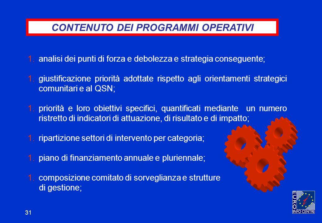 31 CONTENUTO DEI PROGRAMMI OPERATIVI 1.