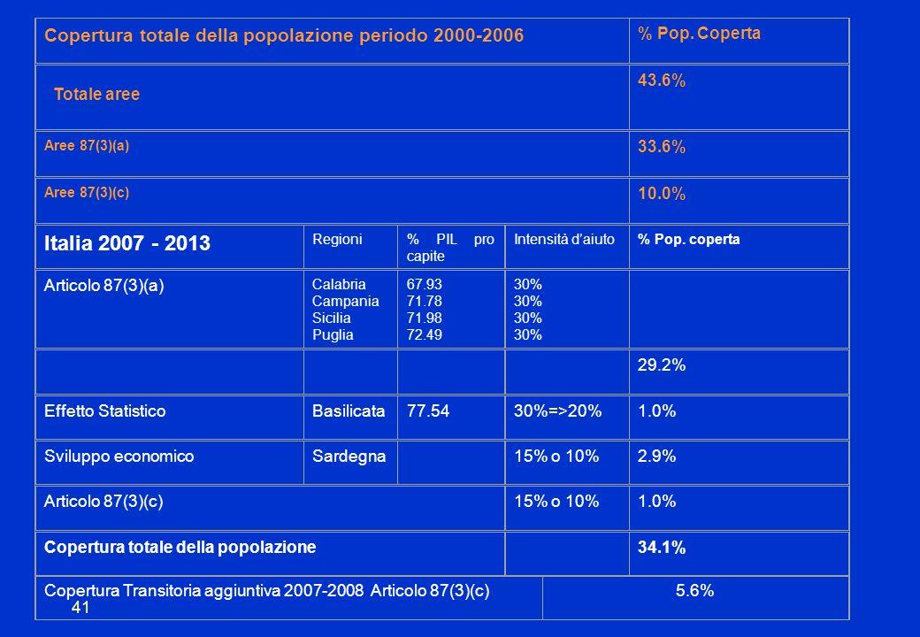 41 Copertura totale della popolazione periodo 2000-2006 % Pop.