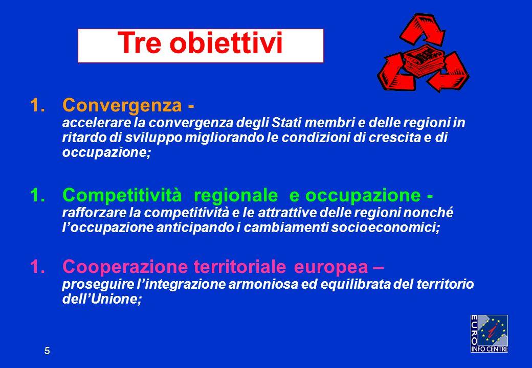 5 1.Convergenza - accelerare la convergenza degli Stati membri e delle regioni in ritardo di sviluppo migliorando le condizioni di crescita e di occupazione; 1.Competitività regionale e occupazione - rafforzare la competitività e le attrattive delle regioni nonché loccupazione anticipando i cambiamenti socioeconomici; 1.Cooperazione territoriale europea – proseguire lintegrazione armoniosa ed equilibrata del territorio dellUnione; Tre obiettivi