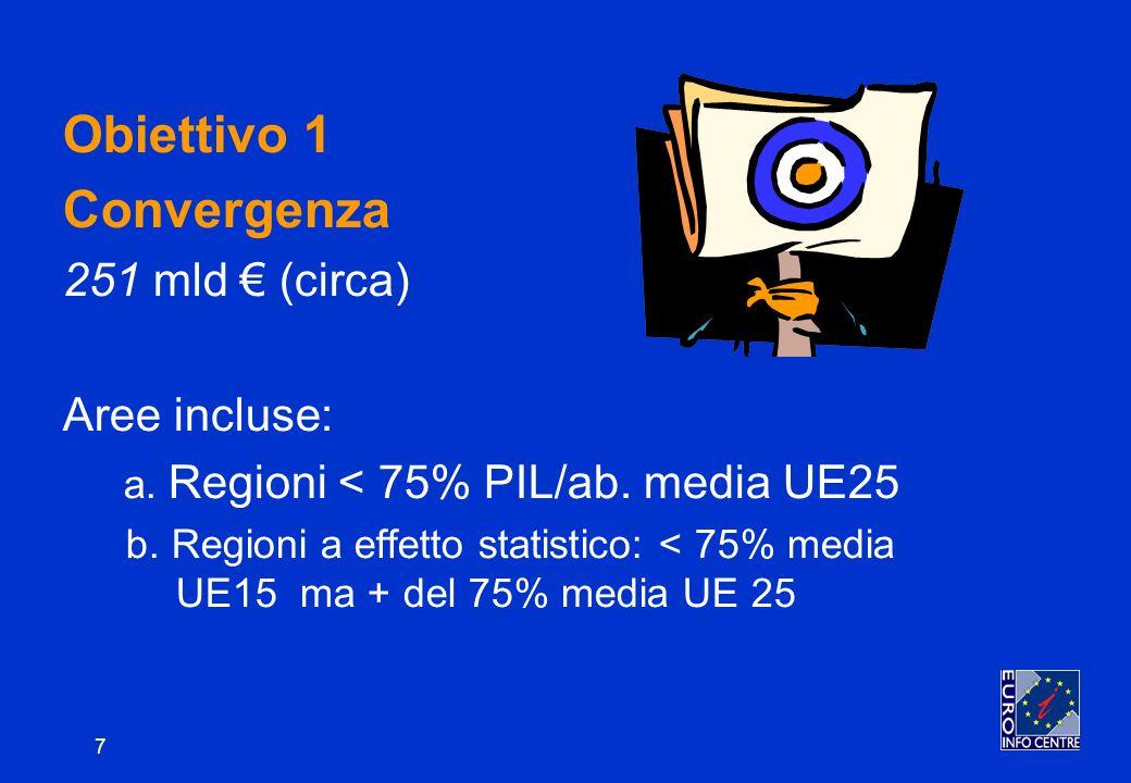 7 Obiettivo 1 Convergenza 251 mld (circa) Aree incluse: a.