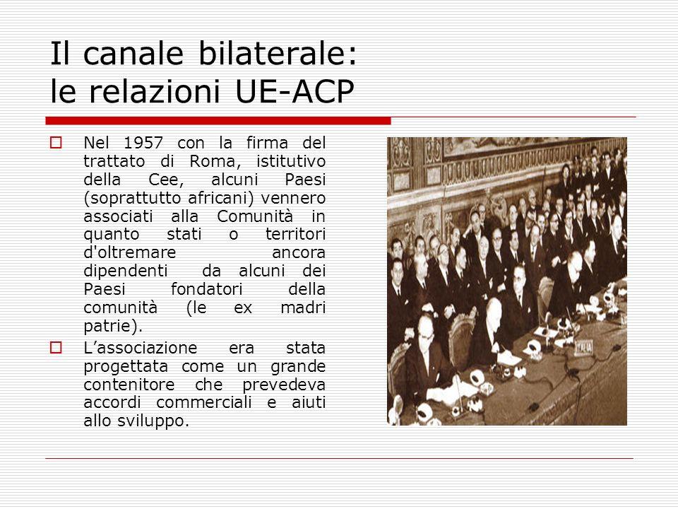 Il canale bilaterale: le relazioni UE-ACP Nel 1957 con la firma del trattato di Roma, istitutivo della Cee, alcuni Paesi (soprattutto africani) venner