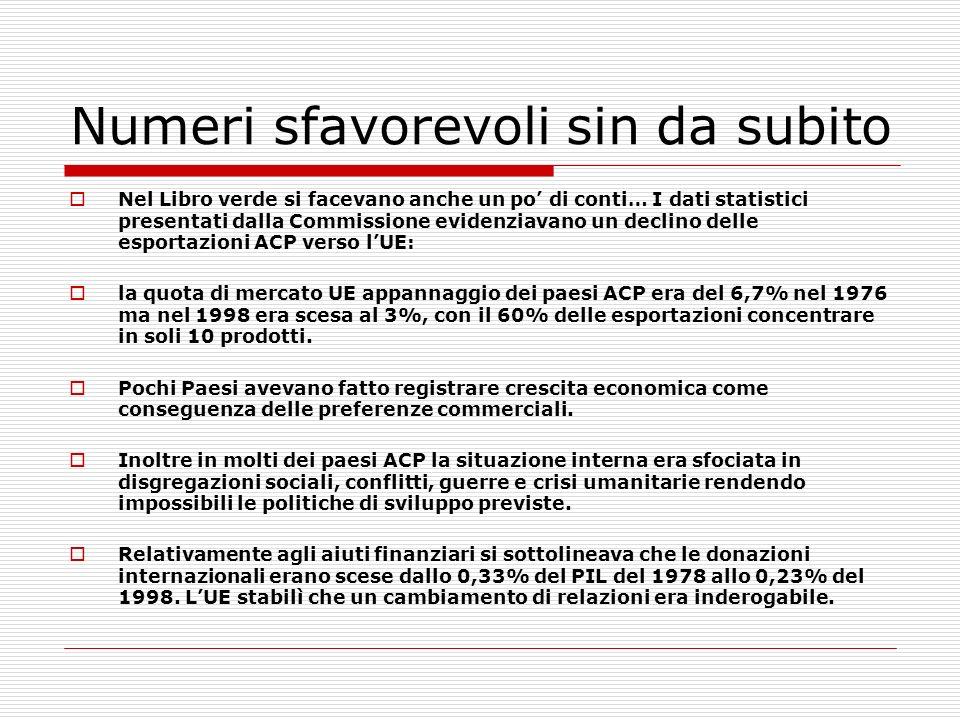 Numeri sfavorevoli sin da subito Nel Libro verde si facevano anche un po di conti… I dati statistici presentati dalla Commissione evidenziavano un dec