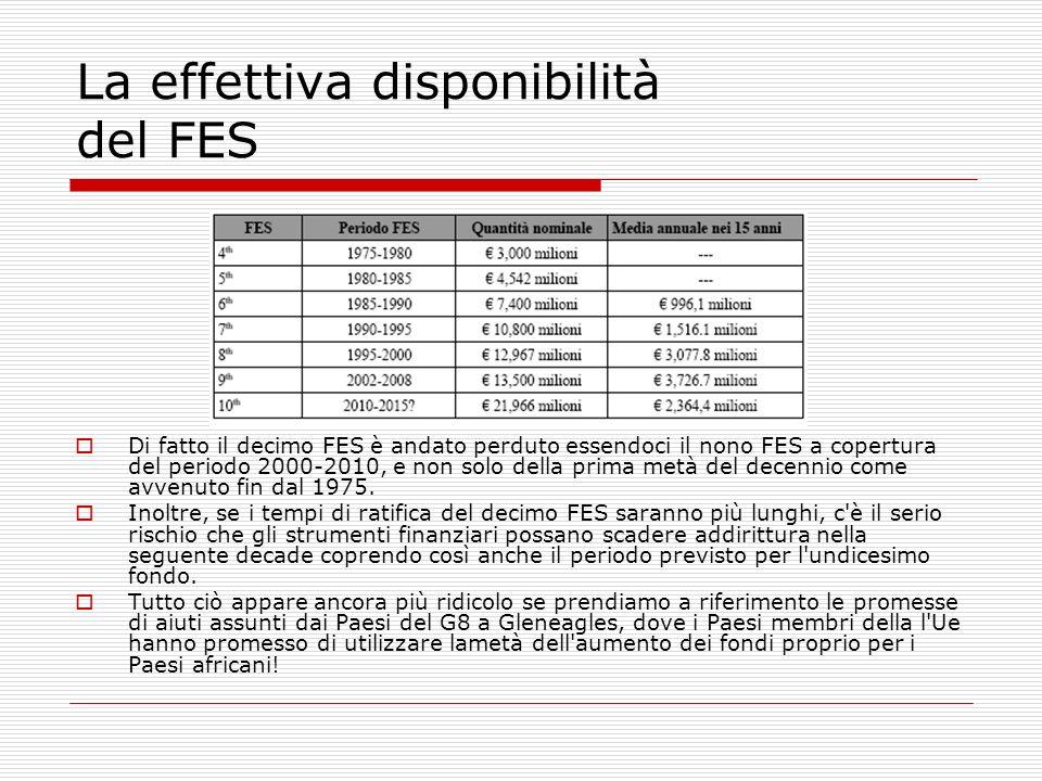La effettiva disponibilità del FES Di fatto il decimo FES è andato perduto essendoci il nono FES a copertura del periodo 2000-2010, e non solo della p
