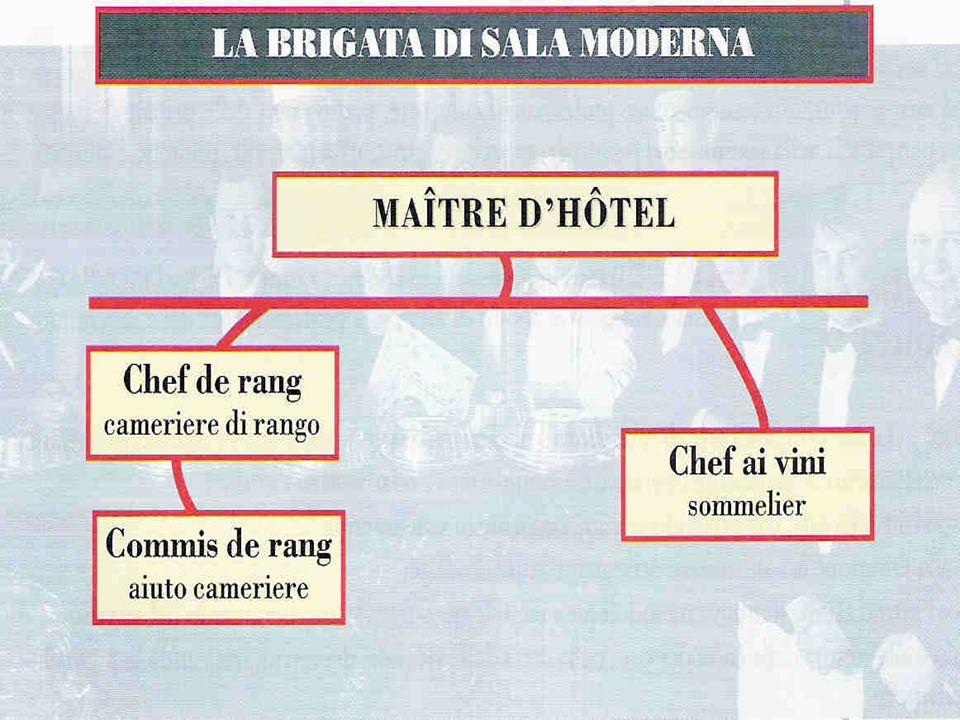maître Chi è? È il responsabile del servizio ristorazione. Dirige l intera brigata di sala.