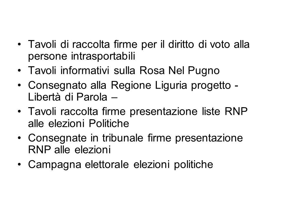 Tavoli di raccolta firme per il diritto di voto alla persone intrasportabili Tavoli informativi sulla Rosa Nel Pugno Consegnato alla Regione Liguria p