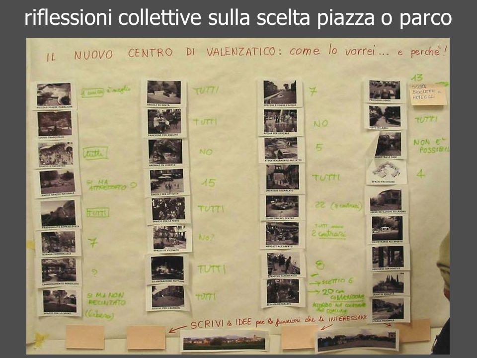 riflessioni collettive sulla scelta piazza o parco