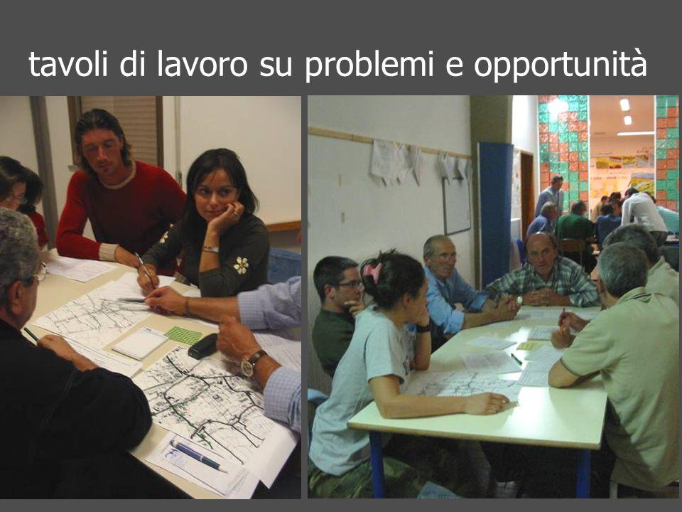 tavoli di lavoro su problemi e opportunità