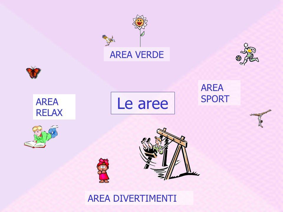 Le aree AREA RELAX AREA SPORT AREA DIVERTIMENTI AREA VERDE