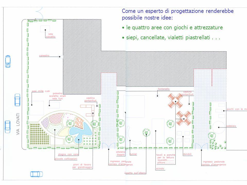 Come un esperto di progettazione renderebbe possibile nostre idee: le quattro aree con giochi e attrezzature siepi, cancellate, vialetti piastrellati...
