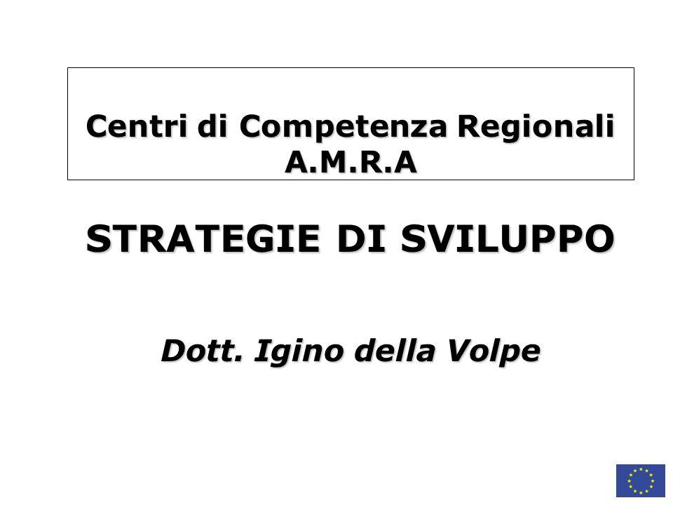 Centri di Competenza Regionali A.M.R.A STRATEGIE DI SVILUPPO Dott. Igino della Volpe