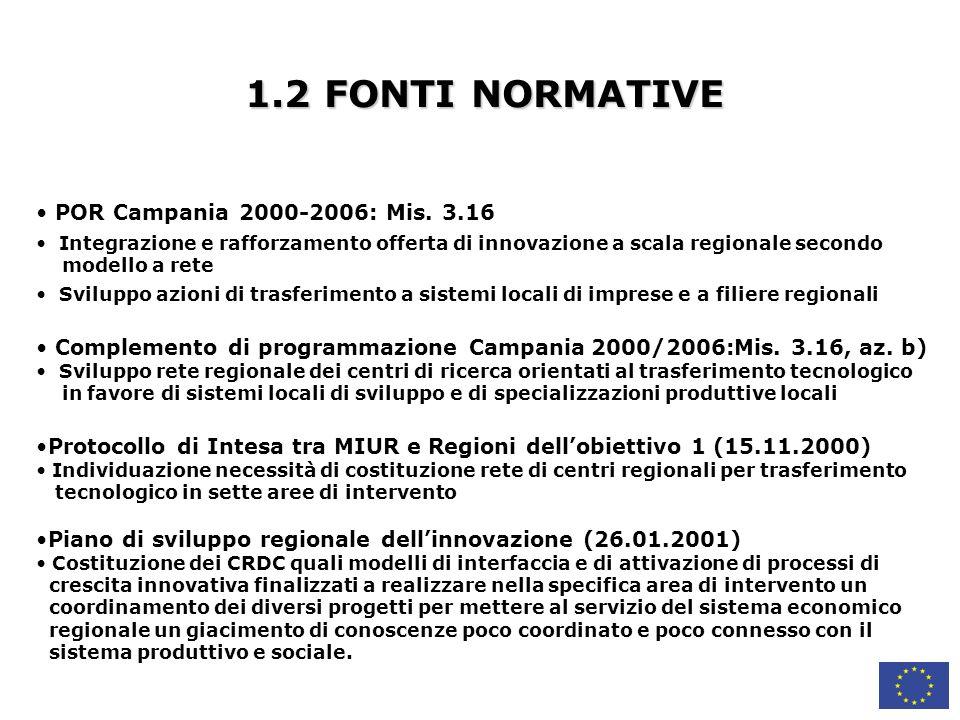 1.2 FONTI NORMATIVE POR Campania 2000-2006: Mis.