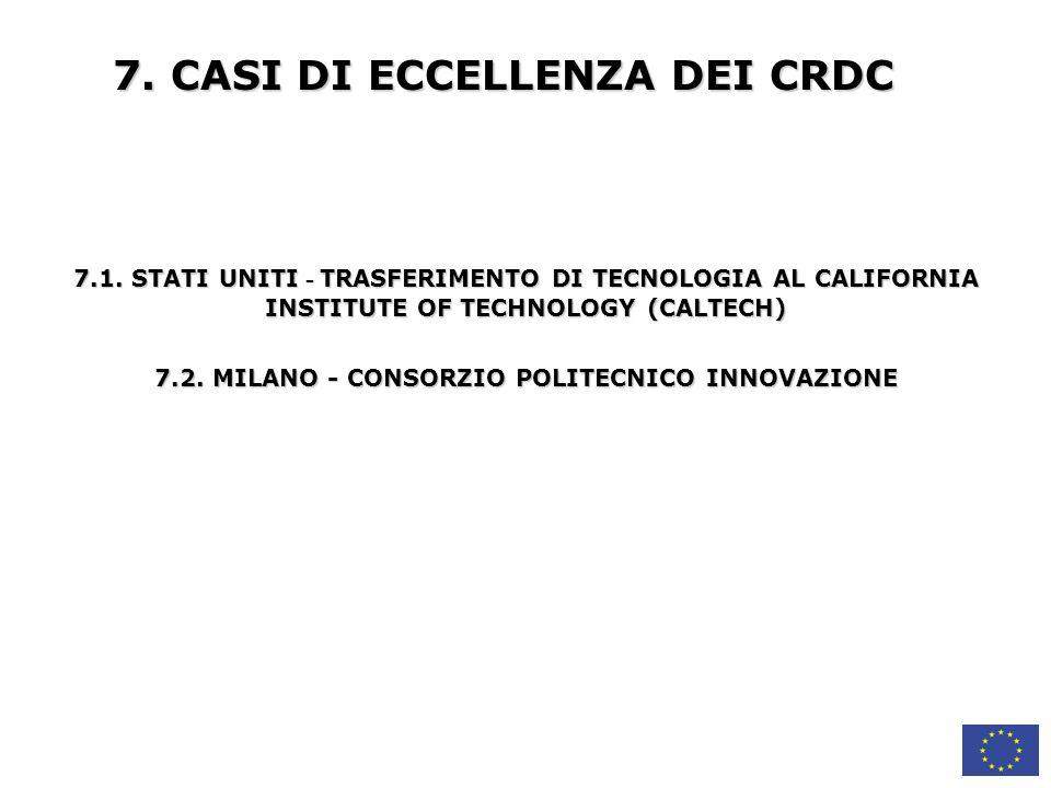 7.CASI DI ECCELLENZA DEI CRDC 7.1.