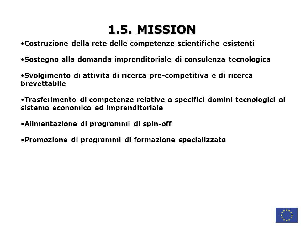 5.PROFILO DI AMRA 5.1. DIVISIONI TEMATICHE 5.1. DIVISIONI TEMATICHE 5.2.
