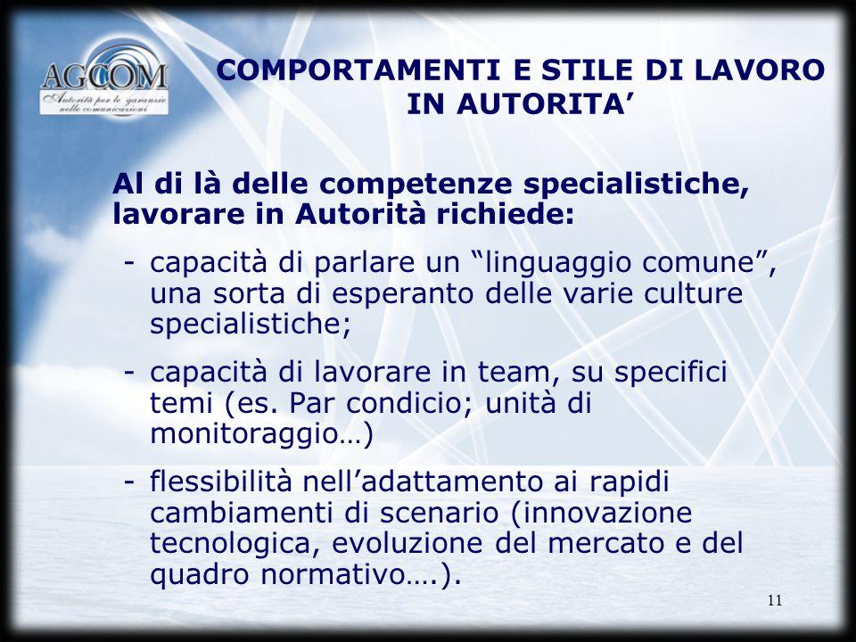 11 COMPORTAMENTI E STILE DI LAVORO IN AUTORITA Al di là delle competenze specialistiche, lavorare in Autorità richiede: -capacità di parlare un lingua
