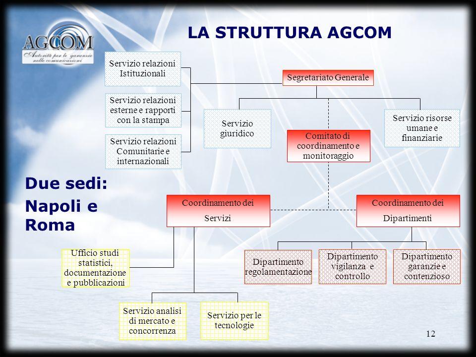 12 Segretariato Generale Servizio relazioni Istituzionali Servizio relazioni esterne e rapporti con la stampa Servizio relazioni Comunitarie e interna