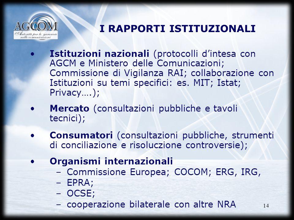 14 I RAPPORTI ISTITUZIONALI Istituzioni nazionali (protocolli dintesa con AGCM e Ministero delle Comunicazioni; Commissione di Vigilanza RAI; collabor