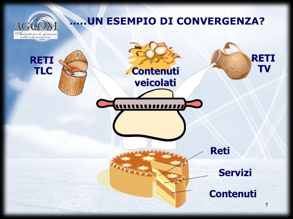 5 Contenuti Servizi RETITLC Reti Contenutiveicolati RETITV …..UN ESEMPIO DI CONVERGENZA?