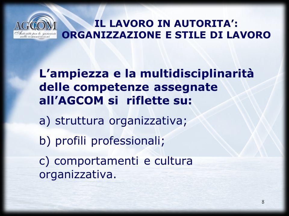 8 IL LAVORO IN AUTORITA: ORGANIZZAZIONE E STILE DI LAVORO Lampiezza e la multidisciplinarità delle competenze assegnate allAGCOM si riflette su: a) st