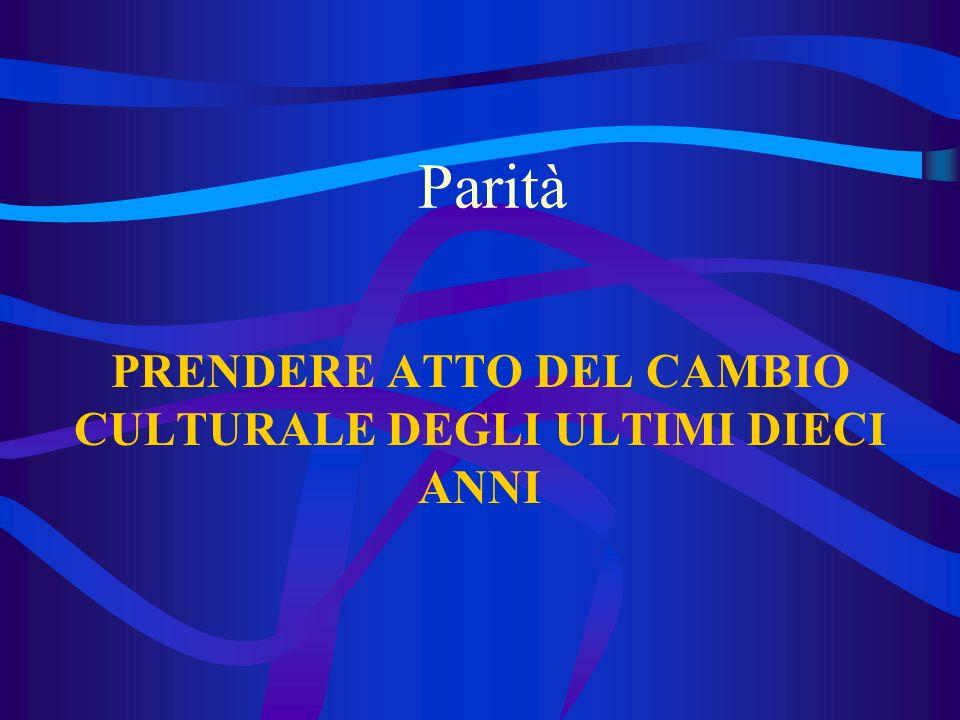 Sistema Istruzione Professionale Esperienze CFP Salesiani in particolare Sperimentazione protocollo di intesa Esempio ATS Lombardia Tradizione