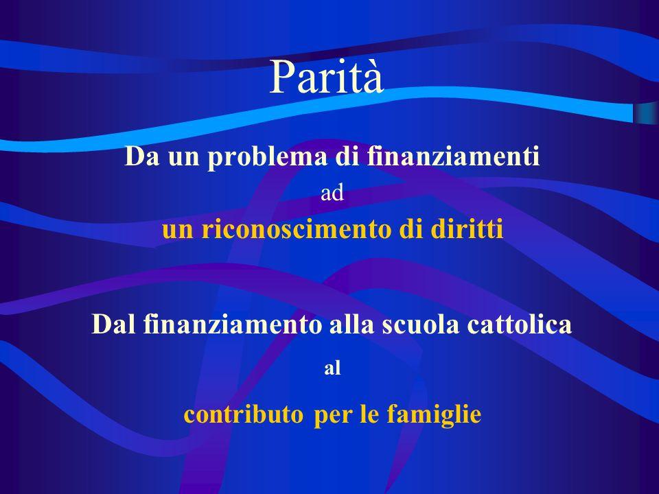 Parità Da un problema di finanziamenti ad un riconoscimento di diritti Dal finanziamento alla scuola cattolica al contributo per le famiglie