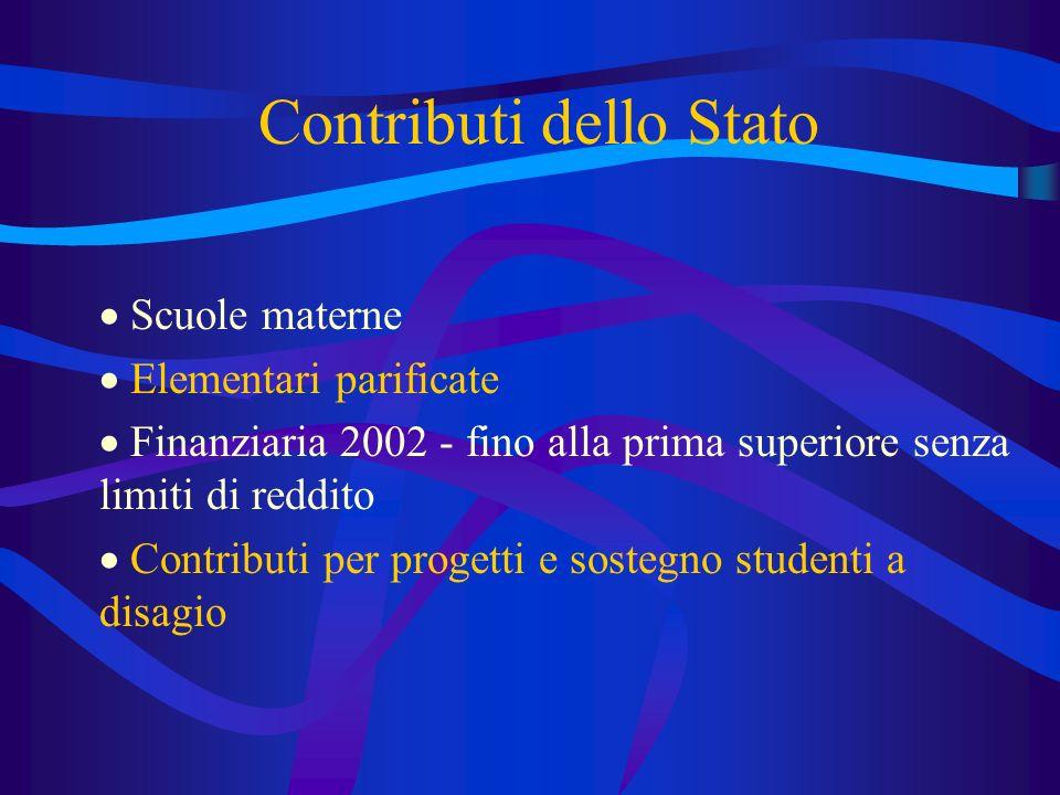 Contributi dello Stato Scuole materne Elementari parificate Finanziaria 2002 - fino alla prima superiore senza limiti di reddito Contributi per progetti e sostegno studenti a disagio