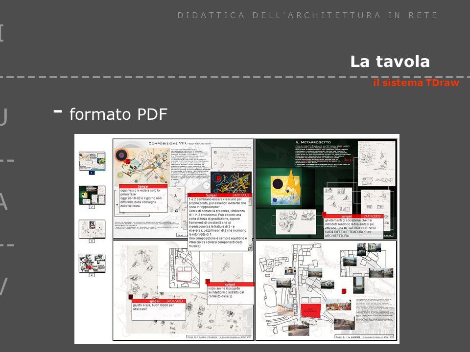 I U --- A --- V D I D A T T I C A D E L L A R C H I T E T T U R A I N R E T E ------------------------------------------------ La tavola - formato PDF il sistema TDraw