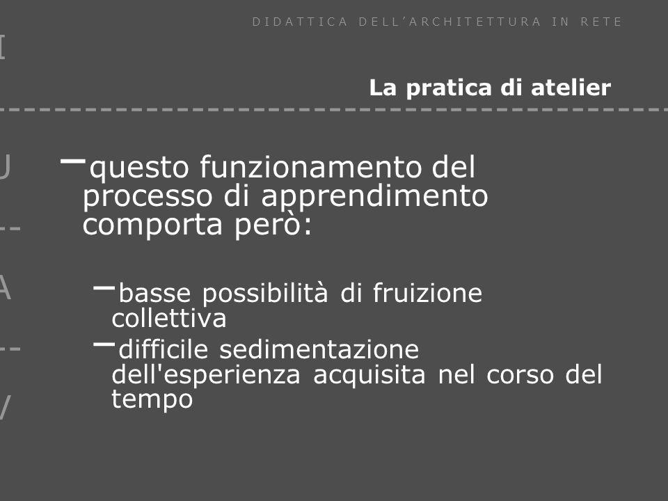 I U --- A --- V D I D A T T I C A D E L L A R C H I T E T T U R A I N R E T E ------------------------------------------------ La pratica di atelier – questo funzionamento del processo di apprendimento comporta però: – basse possibilità di fruizione collettiva – difficile sedimentazione dell esperienza acquisita nel corso del tempo
