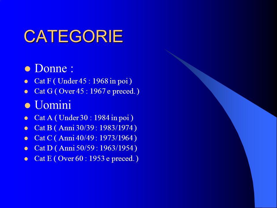 CATEGORIE Donne : Cat F ( Under 45 : 1968 in poi ) Cat G ( Over 45 : 1967 e preced. ) Uomini Cat A ( Under 30 : 1984 in poi ) Cat B ( Anni 30/39 : 198