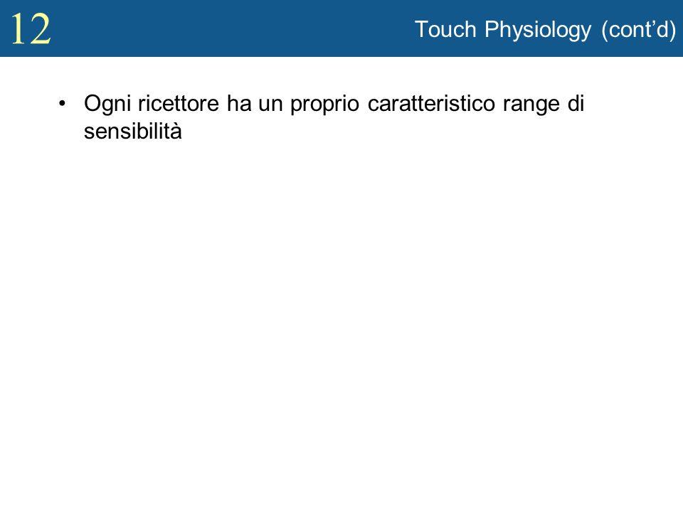 Touch Physiology (contd) Ogni ricettore ha un proprio caratteristico range di sensibilità