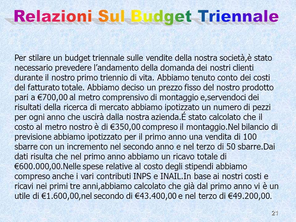 21 Per stilare un budget triennale sulle vendite della nostra società,è stato necessario prevedere landamento della domanda dei nostri clienti durante il nostro primo triennio di vita.