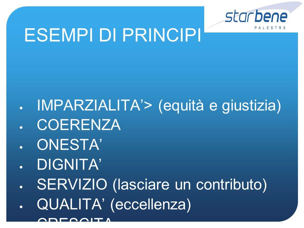 ESEMPI DI PRINCIPI IMPARZIALITA> (equità e giustizia) COERENZA ONESTA DIGNITA SERVIZIO (lasciare un contributo) QUALITA (eccellenza) CRESCITA ECC.