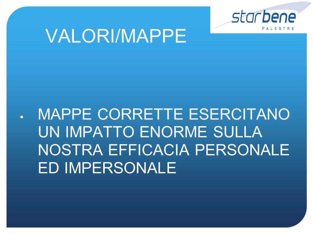 VALORI/MAPPE MAPPE CORRETTE ESERCITANO UN IMPATTO ENORME SULLA NOSTRA EFFICACIA PERSONALE ED IMPERSONALE