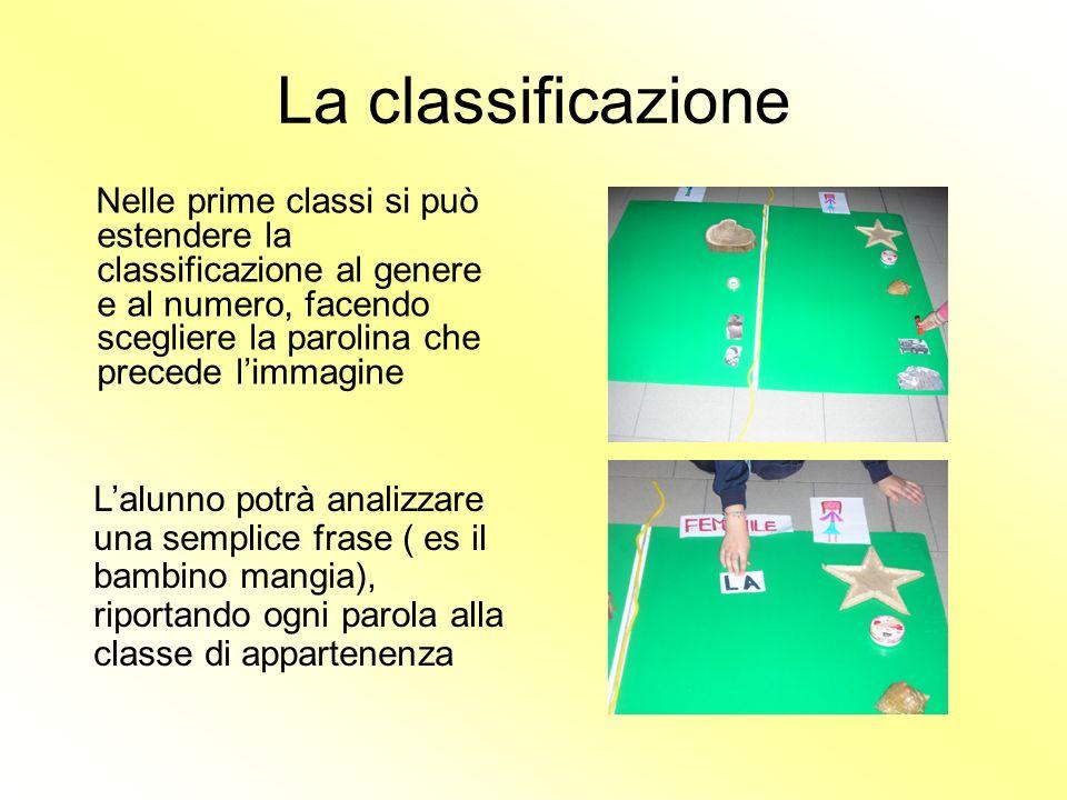 La classificazione Nelle prime classi si può estendere la classificazione al genere e al numero, facendo scegliere la parolina che precede limmagine L